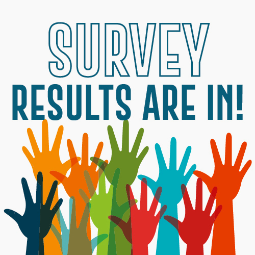 HUUSD Survey Results Are Out! - Featured Image